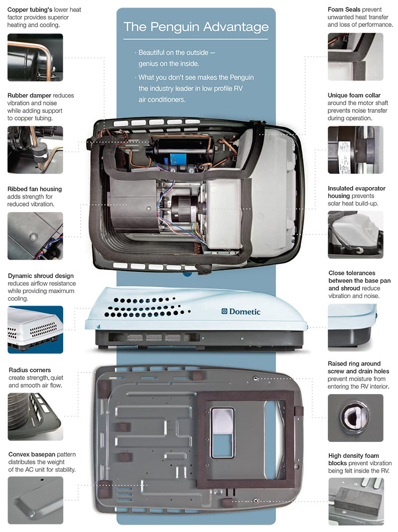 Dometic Penguin II details