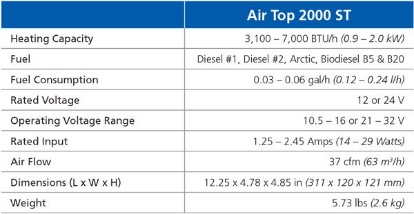Air Top 2000 ST Specifications