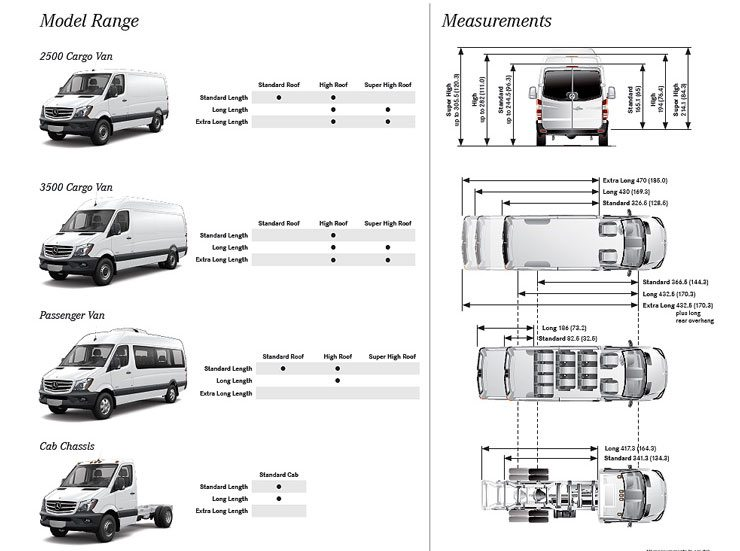 Sprinter cargo van specifications